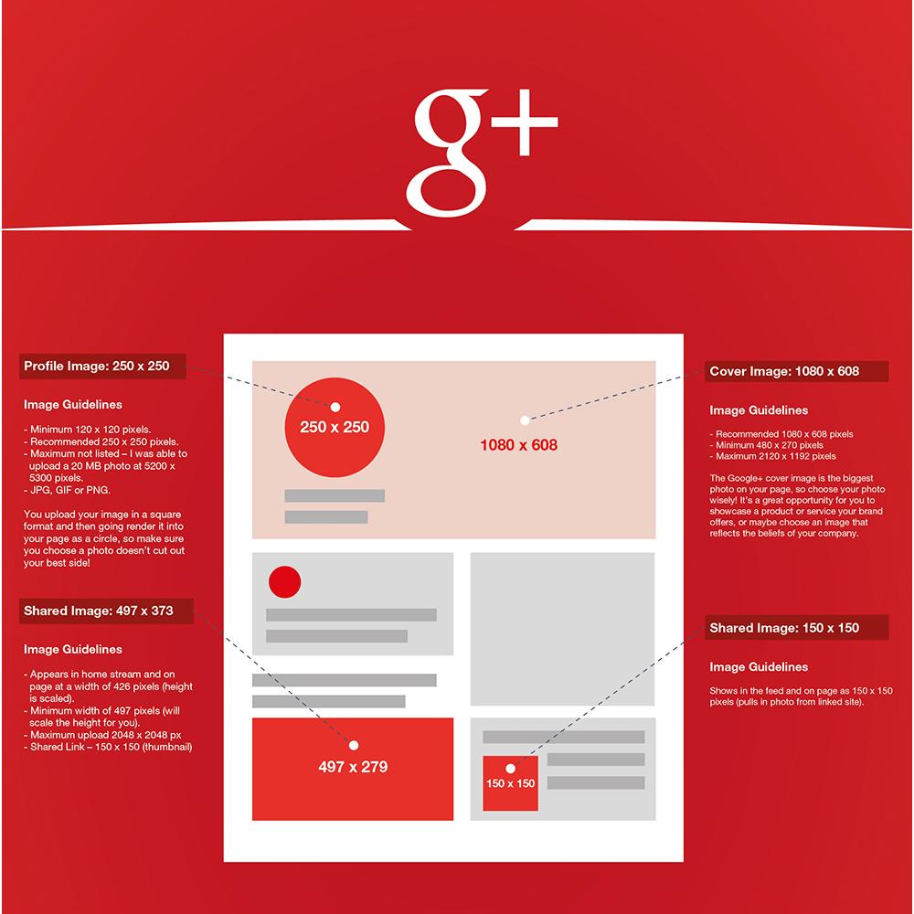 google plus image sizes