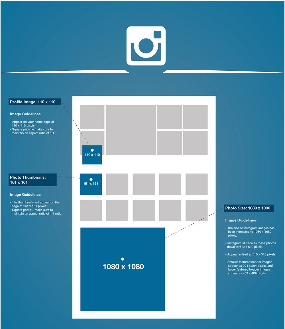 instagram image sizes