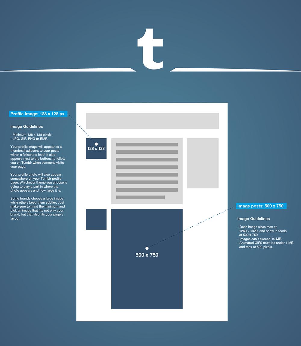 tumblr image sizes